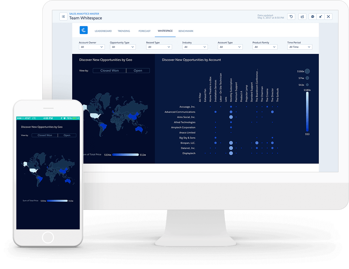 Analytics Cloud